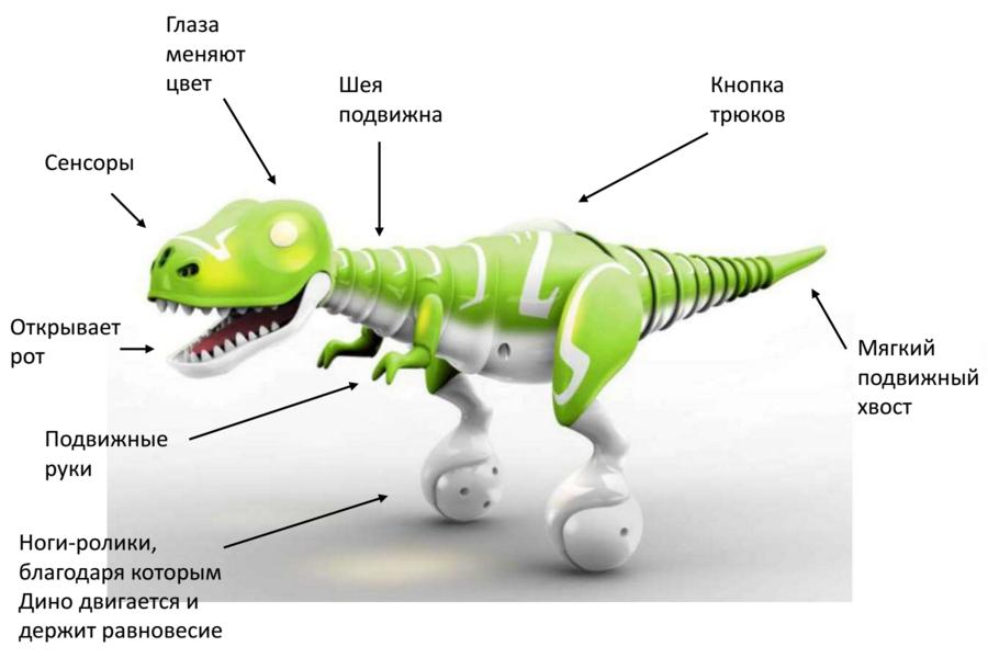Интерактивный робот-игрушка Динозавр Dino Zoomer Spin Master