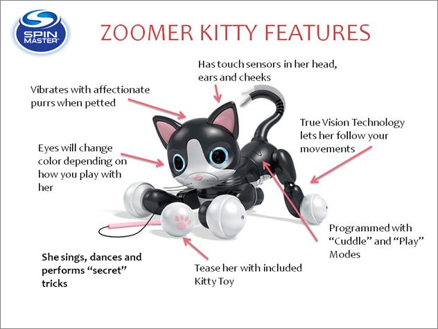 Интерактивный робот-игрушка Кошка Китти Kitty Zoomer Spin Master